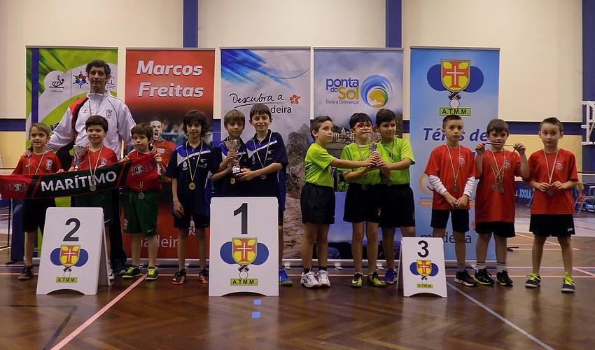 Resultados do Campeonato Regional de Equipas Iniciados e Sub-21 Femininos