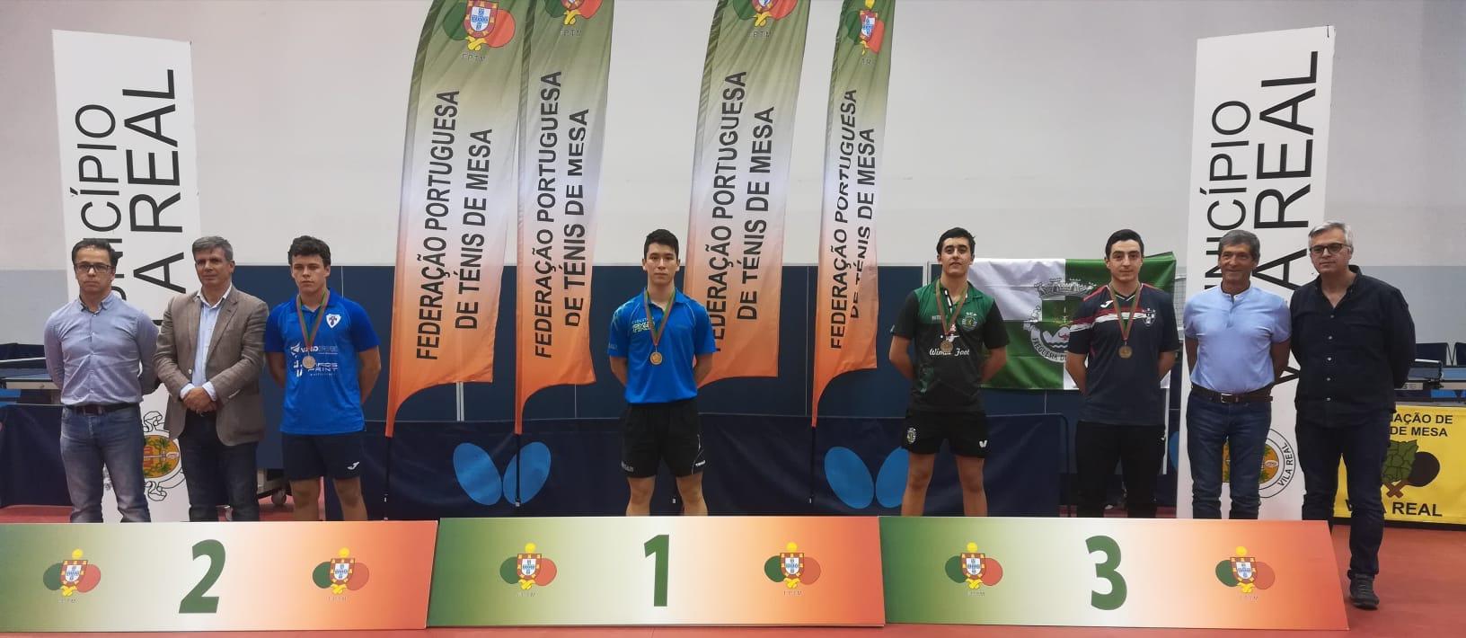 Campeonato Nacional Individual - Cadetes e Sub-21